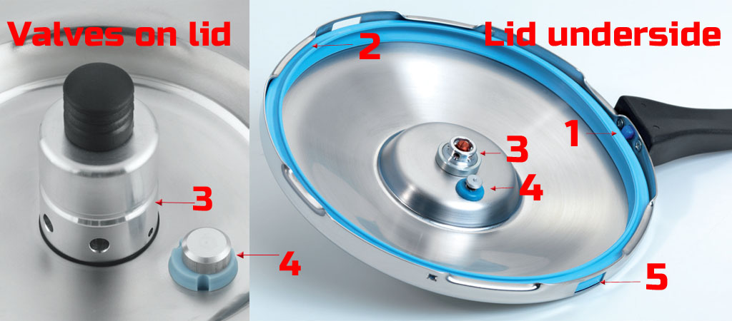 Key Features & Safety Features of the Duromatic Pressure Cooker